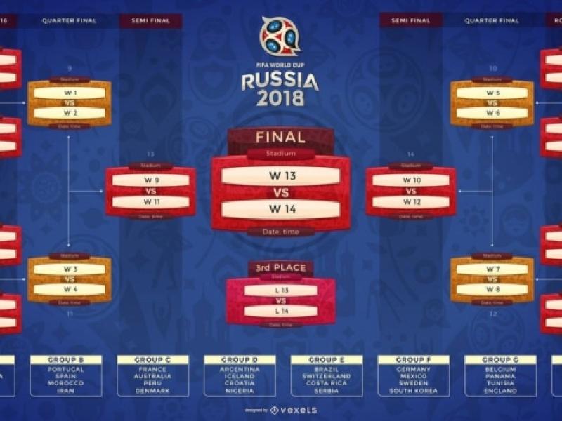 Τηλεοπτικό πρόγραμμα Παγκοσμίου Κυπέλλου