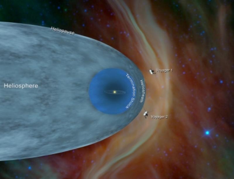 NASA: To Voyager 2 βρίσκεται στο χώρο ανάμεσα στα αστέρια